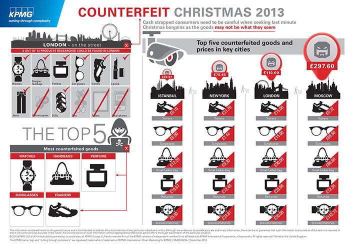 Counterfeit-Christmas-information-infographic